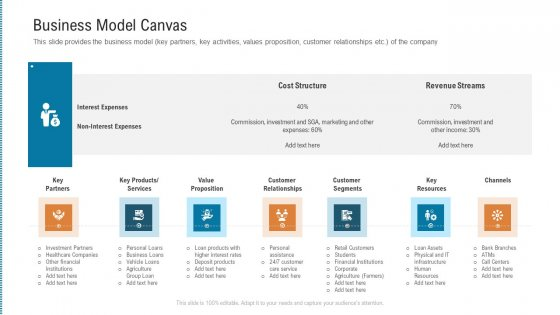 Business Model Canvas Professional PDF