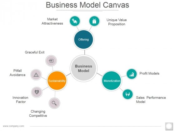 Business model canvas template 1 ppt powerpoint presentation summary business model canvas template 1 ppt powerpoint presentation summary example powerpoint templates wajeb Images