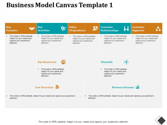 Business Model Canvas Template 1 Ppt PowerPoint Presentation Summary Format