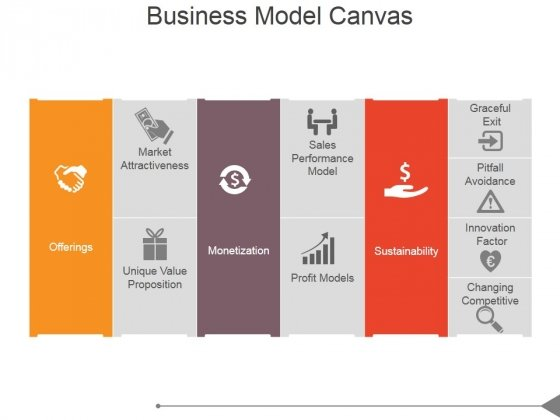 Business model canvas template 1 ppt powerpoint presentation business model canvas template 1 ppt powerpoint presentation template powerpoint templates wajeb Image collections