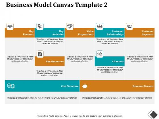 Business Model Canvas Template 2 Ppt PowerPoint Presentation Slides Topics