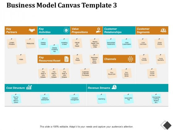 Business Model Canvas Template 3 Ppt PowerPoint Presentation File Portrait