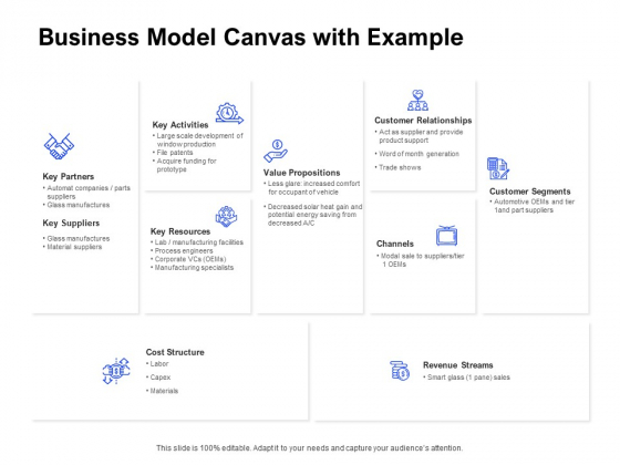 Business_Model_Canvas_With_Example_Ppt_Summary_Picture_PDF_Slide_1