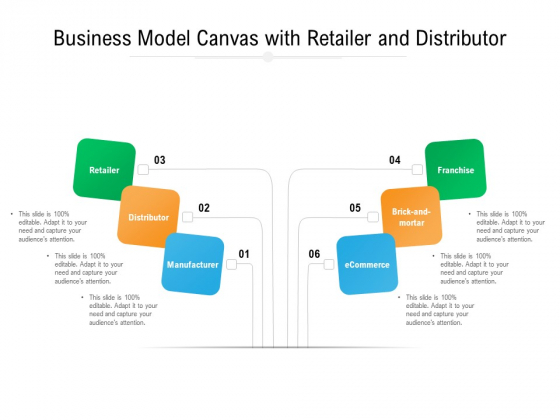 Business Model Canvas With Retailer And Distributor Ppt PowerPoint Presentation Show Display PDF