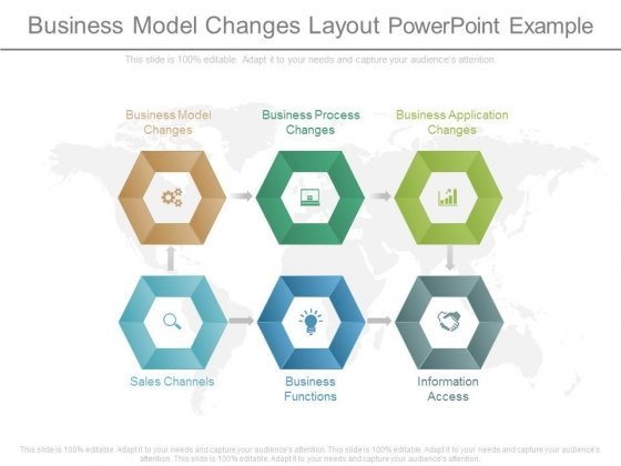 Business Model Changes Layout Powerpoint Example