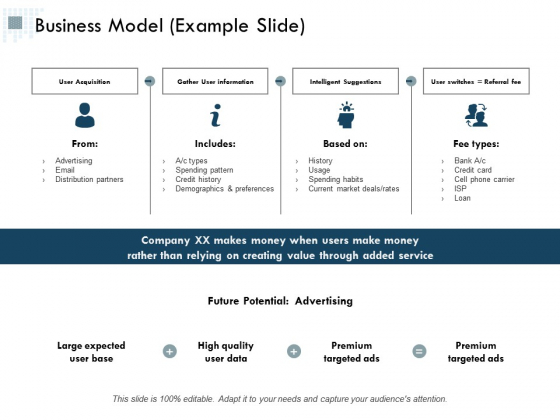 Business Model Example Slide Ppt Powerpoint Presentation Icon Graphics Design