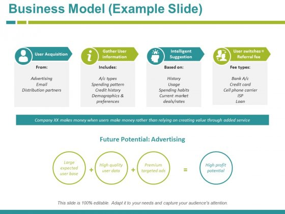 Business Model Example Slide Ppt PowerPoint Presentation Portfolio Background