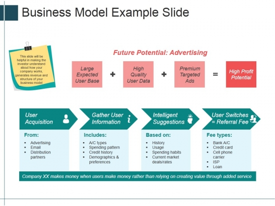 Teamengagementideaspptmodelslide01 business model example slide ppt powerpoint presentation styles template powerpoint templates accmission Images