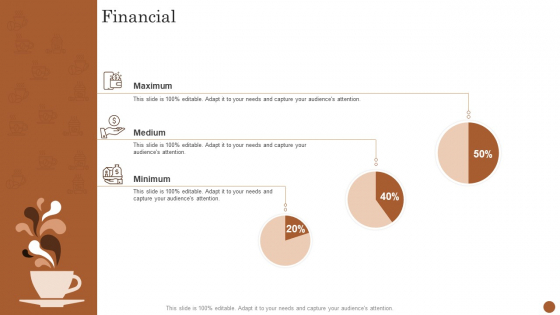 Business Model For Opening A Restaurant Financial Ppt Summary Template PDF