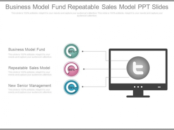 Business Model Fund Repeatable Sales Model Ppt Slides