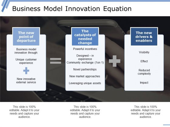 Business Model Innovation Equation Ppt PowerPoint Presentation Professional Graphic Tips