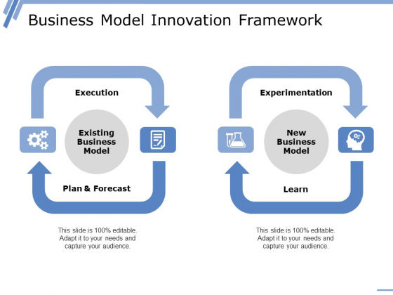 Business Model Innovation Framework Template 1 Ppt PowerPoint Presentation Outline Introduction