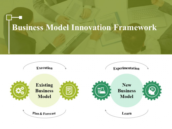 Business Model Innovation Framework Template Ppt PowerPoint Presentation Outline Slide Download