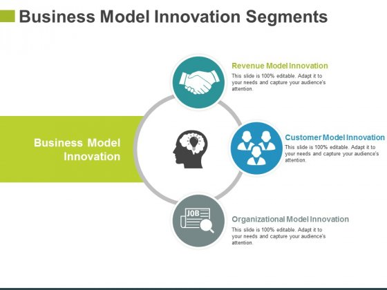 Business Model Innovation Segments Ppt PowerPoint Presentation Gallery Infographics