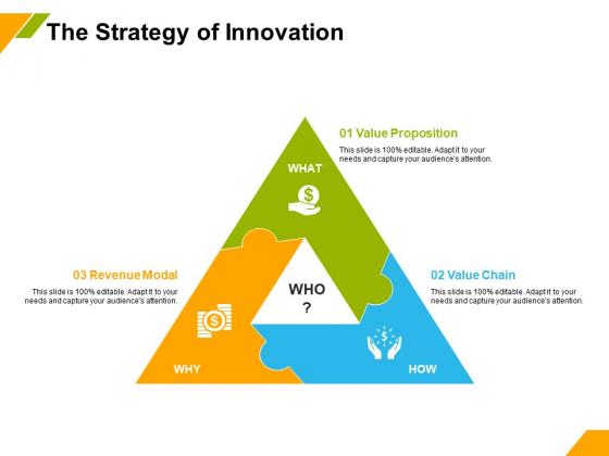 Business Model Innovation The Strategy Of Innovation Ppt Slides Portrait PDF