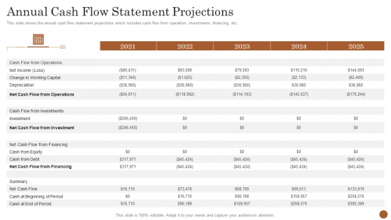 Business Model Opening Restaurant Annual Cash Flow Statement Projections Designs PDF