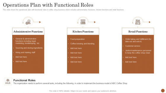 Business Model Opening Restaurant Operations Plan With Functional Roles Slides PDF