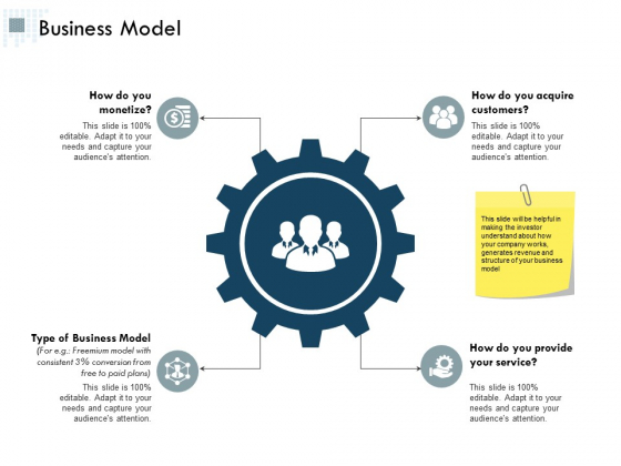 Business Model Planning Ppt Powerpoint Presentation Outline Skills