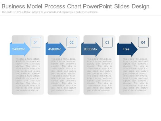 Business Model Process Chart Powerpoint Slides Design