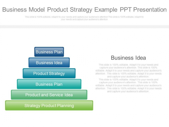 Business Model Product Strategy Example Ppt Presentation