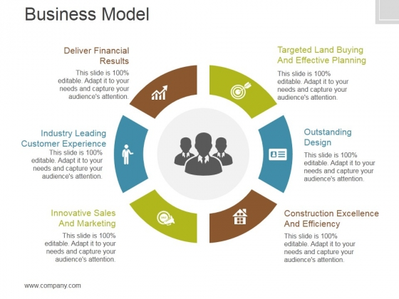 Business Model Template 1 Ppt PowerPoint Presentation Background Designs