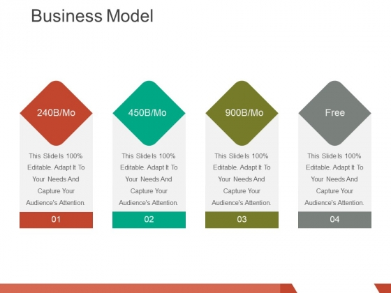 business model template 1 ppt powerpoint presentation model background