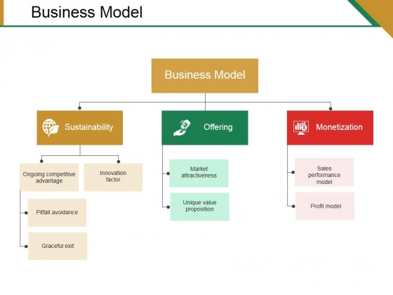 Business Model Template 1 Ppt PowerPoint Presentation Show Layouts