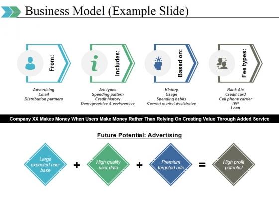 Business model template 1 ppt powerpoint presentation summary business model template 1 ppt powerpoint presentation summary template powerpoint templates flashek Gallery