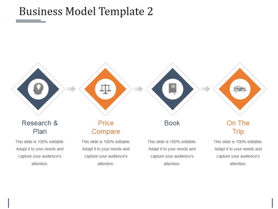 Business Model Template 2 Ppt PowerPoint Presentation Infographic Template Diagrams