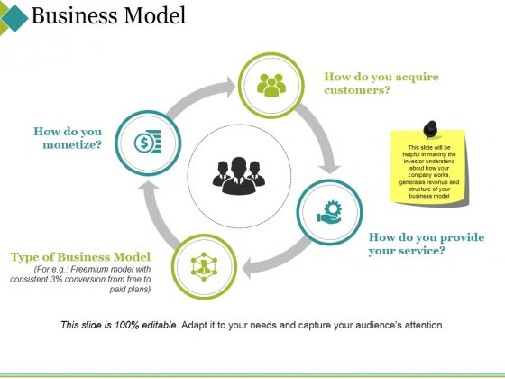 Business Model Template 2 Ppt PowerPoint Presentation Infographics Guide