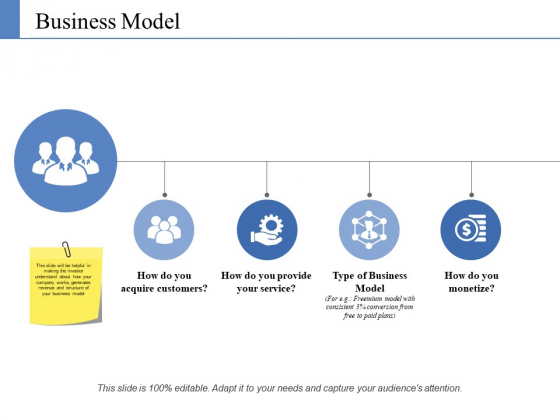 Business Model Template 2 Ppt PowerPoint Presentation Inspiration Background Images