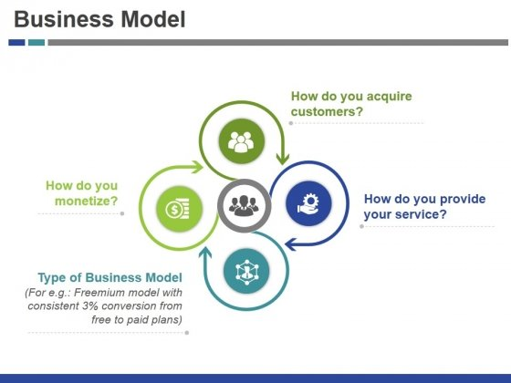 Business Model Template 2 Ppt PowerPoint Presentation Slides Icons