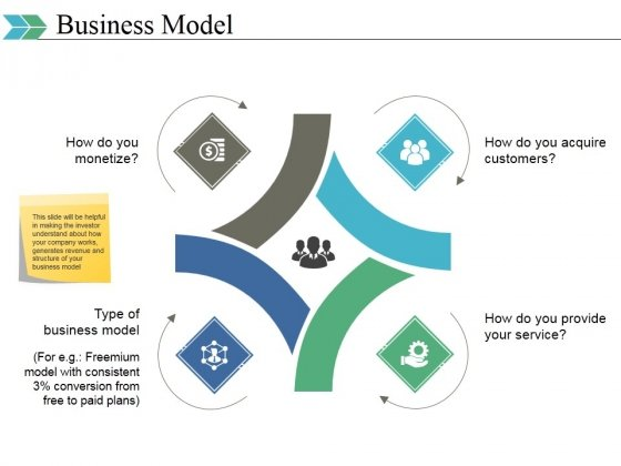 Business model template 2 ppt powerpoint presentation styles gallery business model template 2 ppt powerpoint presentation styles gallery powerpoint templates accmission Images
