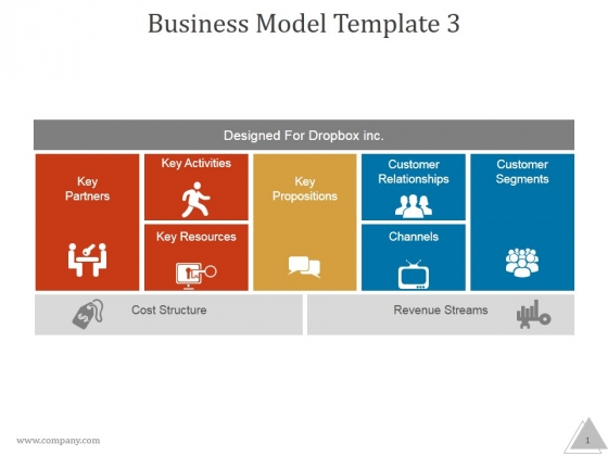 Business Model Template 3 Ppt PowerPoint Presentation
