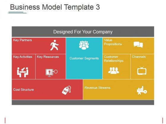 Business Model Template 3 Ppt PowerPoint Presentation Model Outline