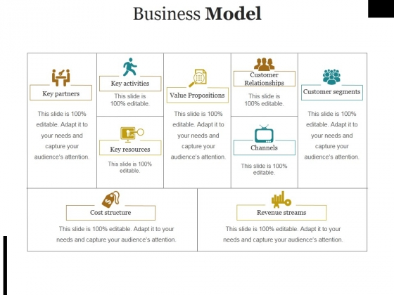 Business Model Template Ppt PowerPoint Presentation Infographic Template Graphics Design