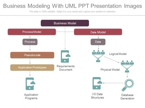 Business Modeling With Uml Ppt Presentation Images