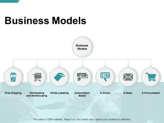 Business Models E Procurement Ppt PowerPoint Presentation Layouts Graphics