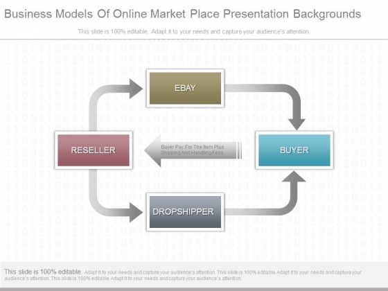 Business Models Of Online Market Place Presentation Backgrounds