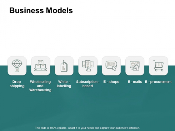 Business Models Ppt PowerPoint Presentation Professional Design Templates