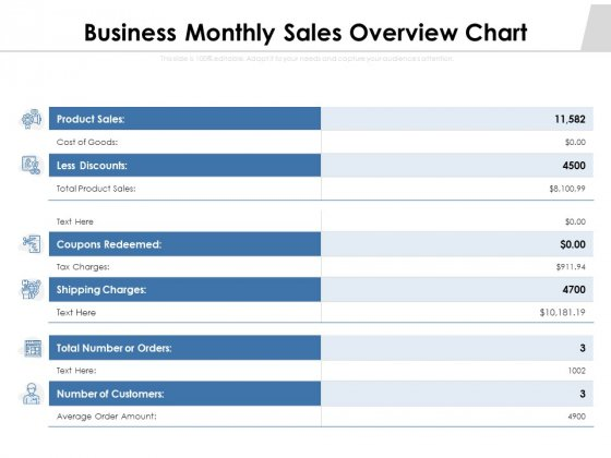 Business Monthly Sales Overview Chart Ppt PowerPoint Presentation Gallery Example File PDF