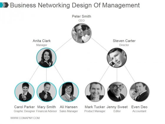 Business Networking Design Of Management Ppt PowerPoint Presentation Show