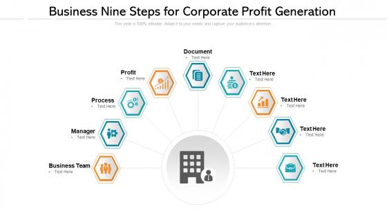 Business Nine Steps For Corporate Profit Generation Ppt Powerpoint Presentation File Slides PDF