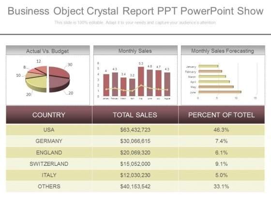 Business Object Crystal Report Ppt Powerpoint Show