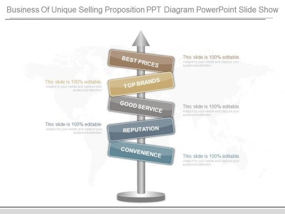 Business Of Unique Selling Proposition Ppt Diagram Powerpoint Slide Show