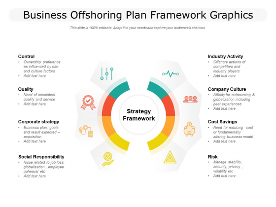 Business Offshoring Plan Framework Graphics Ppt PowerPoint Presentation File Structure PDF