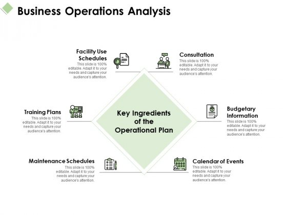 Business Operations Analysis Ppt PowerPoint Presentation Icon Guidelines
