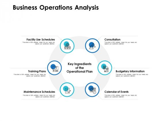 Business Operations Analysis Ppt PowerPoint Presentation Infographic Template Sample