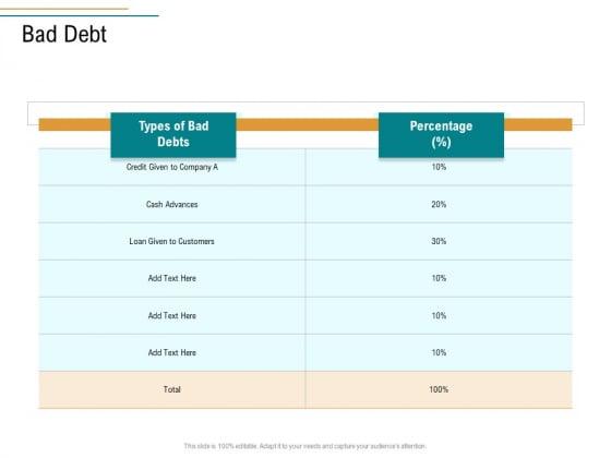 Business Operations Assessment Bad Debt Ppt Model Templates PDF
