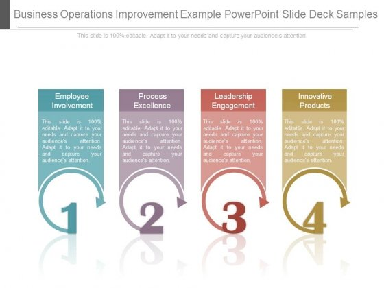 Business Operations Improvement Example Powerpoint Slide Deck